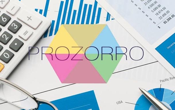 Подготовка документации к проведению торгов на Прозоро