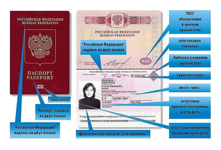 Оформление  загранпаспорта без регистрации в Москве
