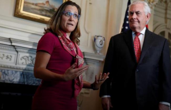 США и Канада обсудили действия для полного восстановления суверенитета Украины