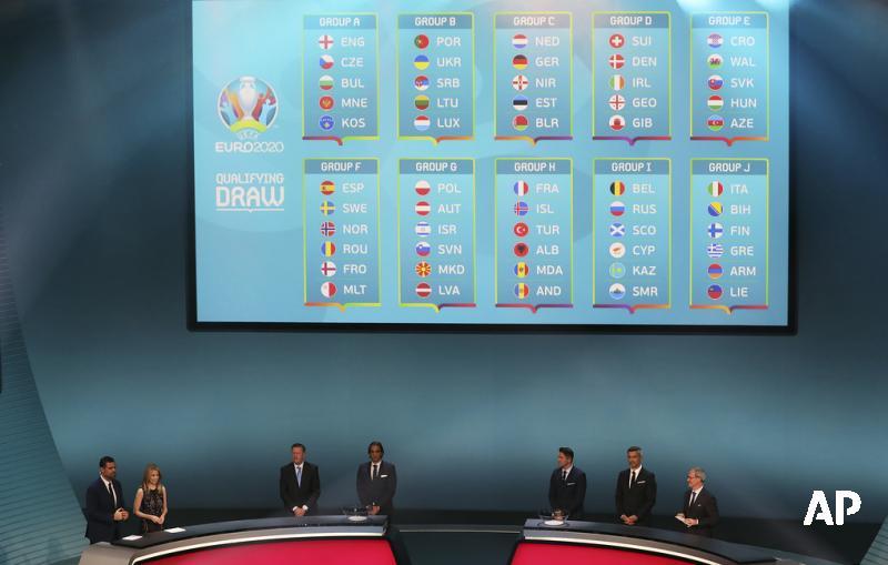 С кем сыграет сборная России по футболу на отборочном турнире ЧЕ-2020