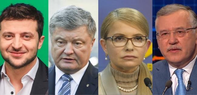 Выборы в Раду. Партии-тяжеловесы дышат в спину Зеленскому - опрос