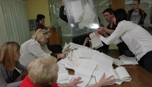 Выборы-2019: ЦИК осталось подсчитать чуть более 1%