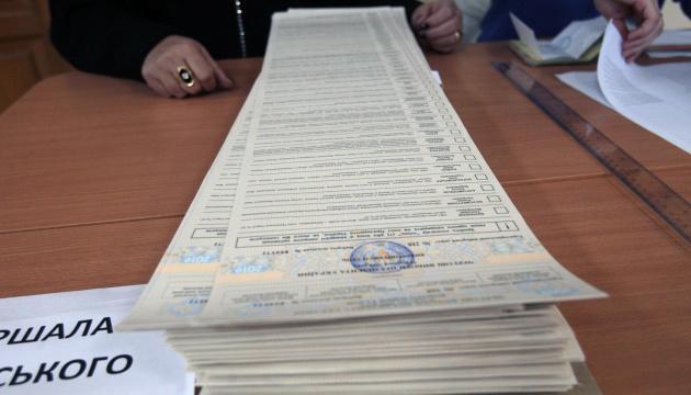 Выборы 2019: ЦИК обработала 99.88% электронных протоколов