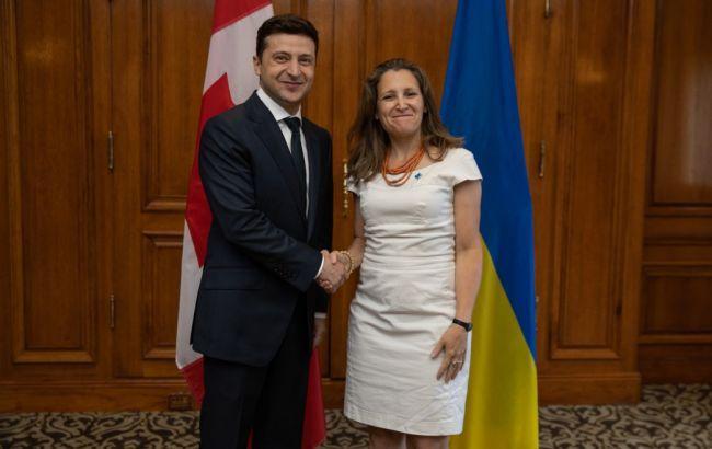 Зеленский в Канаде подтвердил курс Украины на членство в ЕС и НАТО