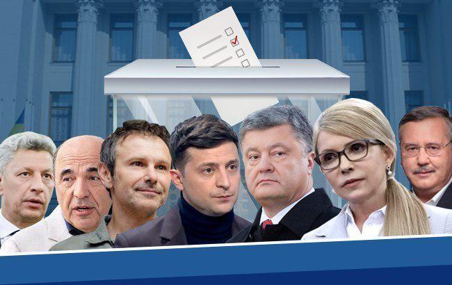 Результаты выборов в Раду 2019 в Украине
