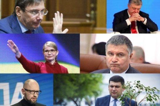 Горячие новости украинской политики