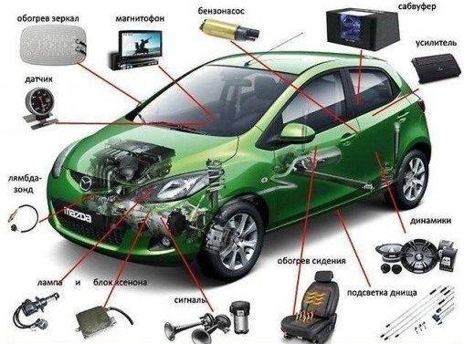 Где купить автоэлектрику, стартеры, генераторы, турбины и многое другое для своего автомобиля